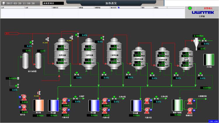 DCS监控画面